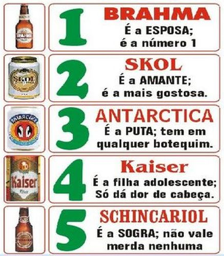 ClassificacaoCervejas