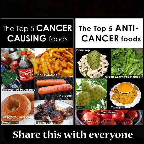 Top5Cancerfoods