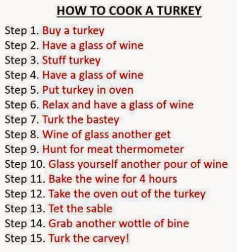 howtocookaturkey